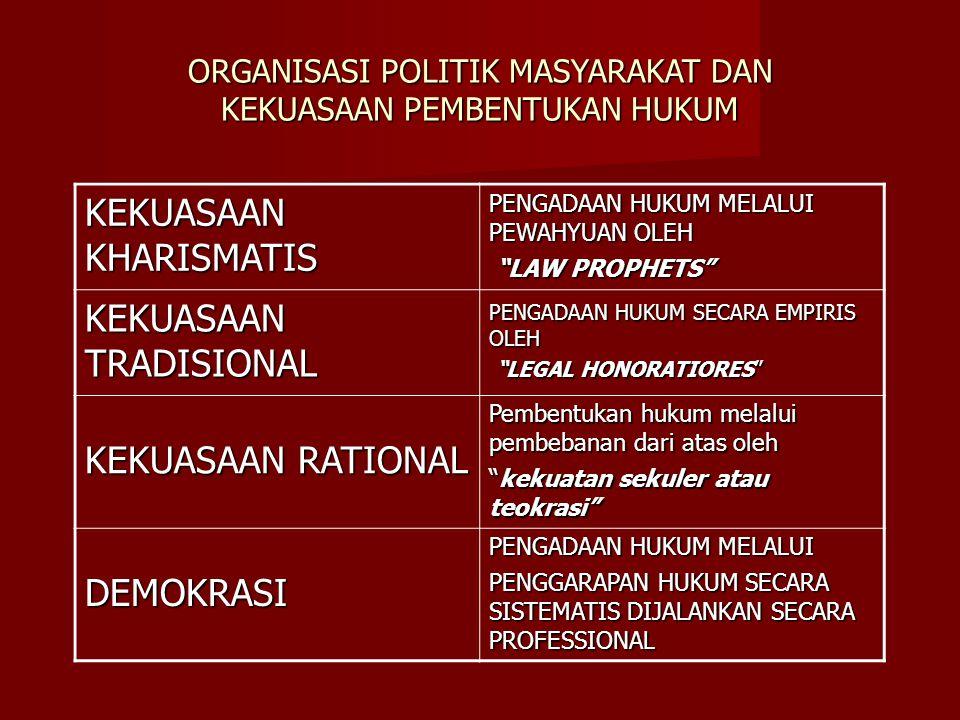 ORGANISASI POLITIK MASYARAKAT DAN KEKUASAAN PEMBENTUKAN HUKUM