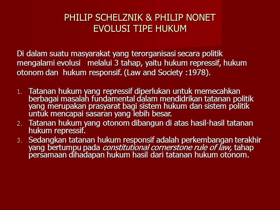 PHILIP SCHELZNIK & PHILIP NONET EVOLUSI TIPE HUKUM