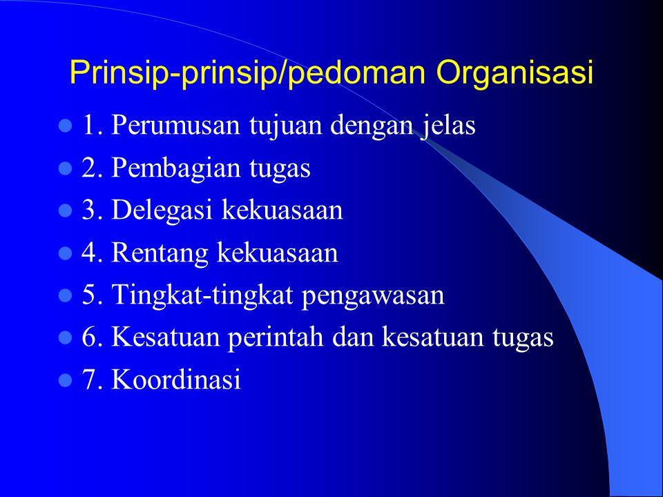 Prinsip-prinsip/pedoman Organisasi