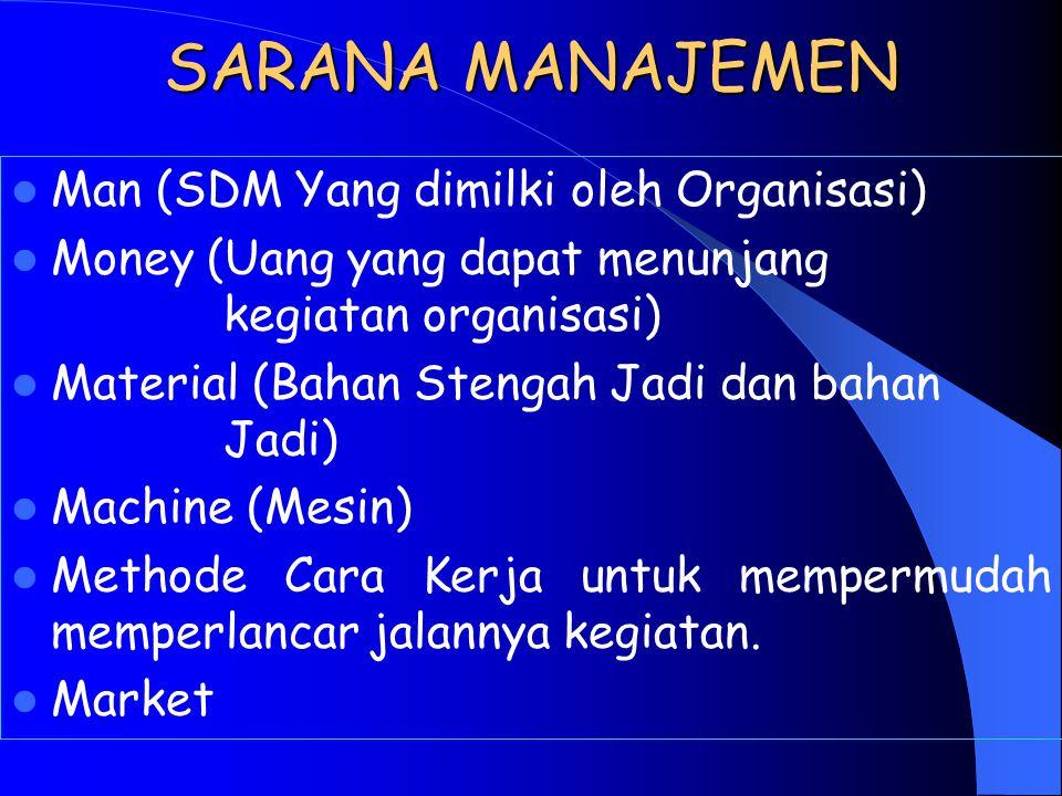 SARANA MANAJEMEN Man (SDM Yang dimilki oleh Organisasi)