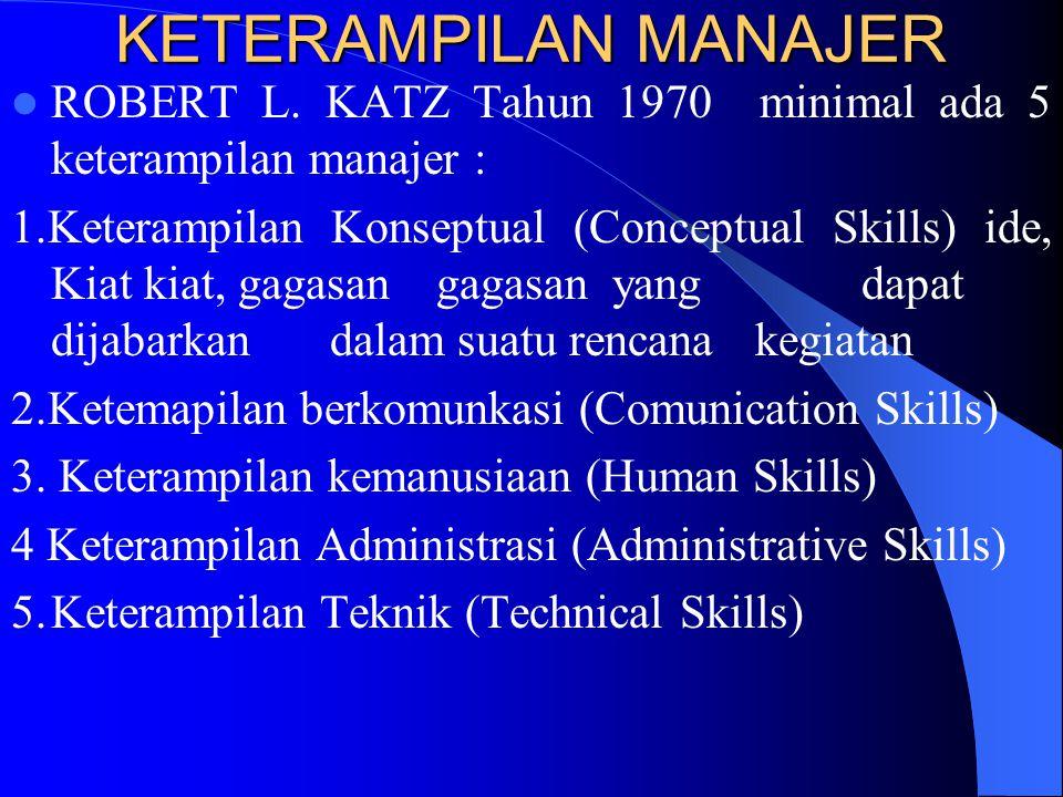 KETERAMPILAN MANAJER ROBERT L. KATZ Tahun 1970 minimal ada 5 keterampilan manajer :
