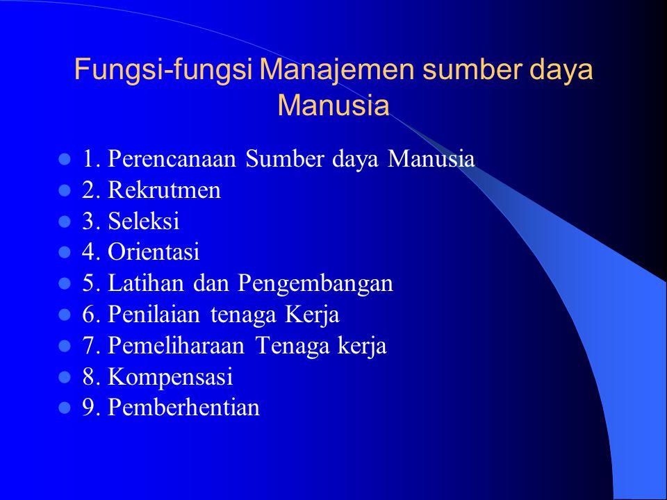Fungsi-fungsi Manajemen sumber daya Manusia
