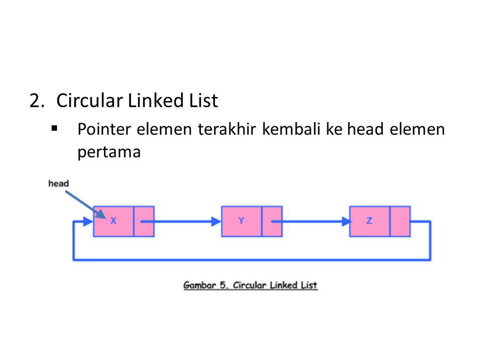 Circular Linked List Pointer elemen terakhir kembali ke head elemen pertama