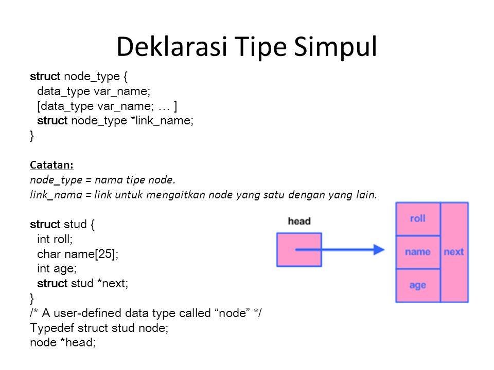 Deklarasi Tipe Simpul struct node_type { data_type var_name;