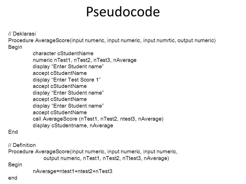 Pseudocode // Deklarasi