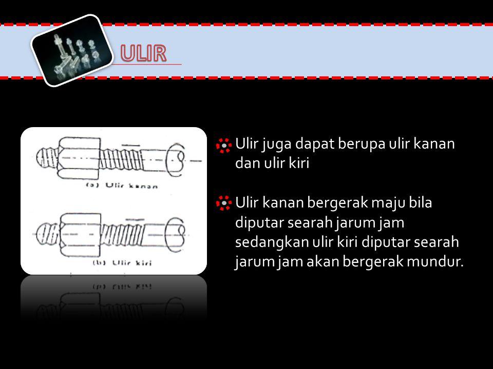 ULIR Ulir juga dapat berupa ulir kanan dan ulir kiri