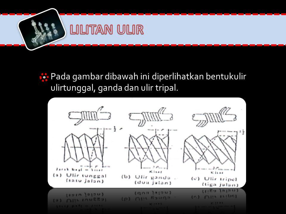 LILITAN ULIR Pada gambar dibawah ini diperlihatkan bentukulir ulirtunggal, ganda dan ulir tripal.