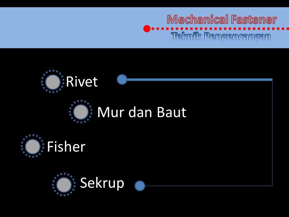 Rivet Mur dan Baut Fisher Sekrup Mechanical Fastener