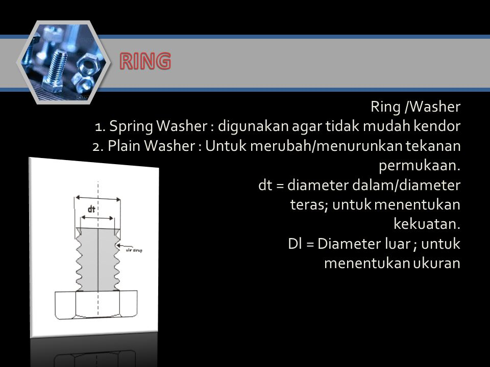 RING Ring /Washer 1. Spring Washer : digunakan agar tidak mudah kendor