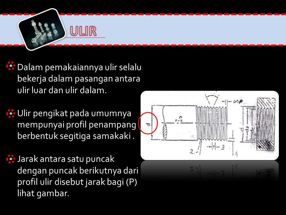 ULIR Dalam pemakaiannya ulir selalu bekerja dalam pasangan antara ulir luar dan ulir dalam.
