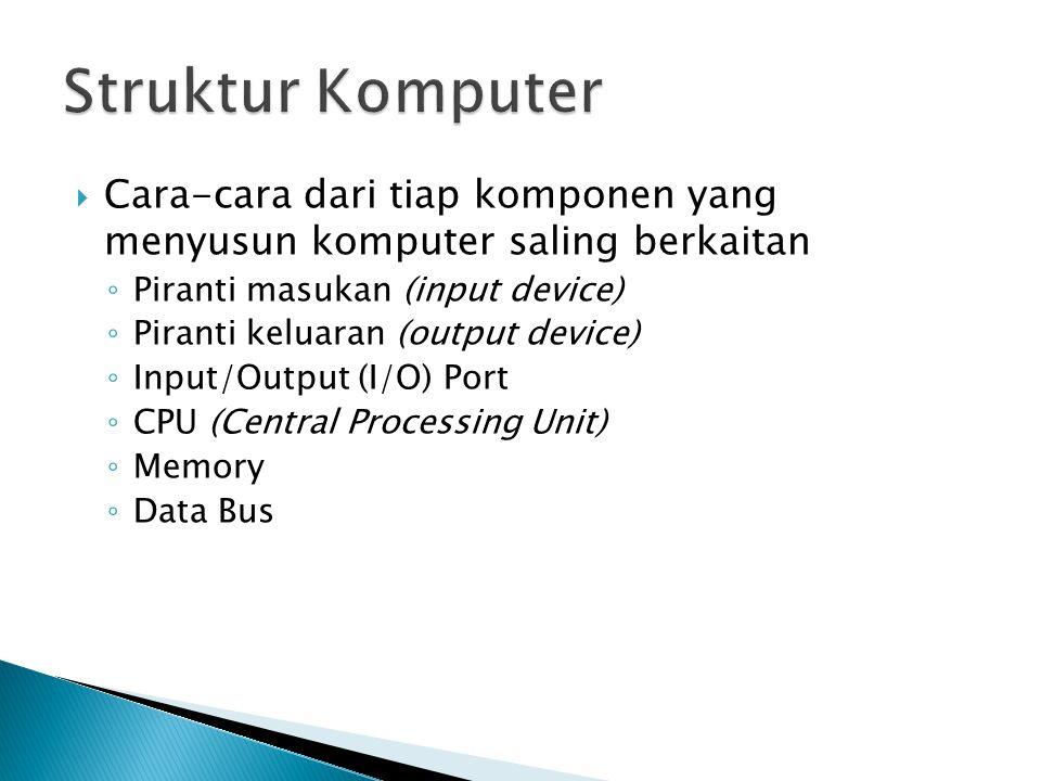 Struktur Komputer Cara-cara dari tiap komponen yang menyusun komputer saling berkaitan. Piranti masukan (input device)