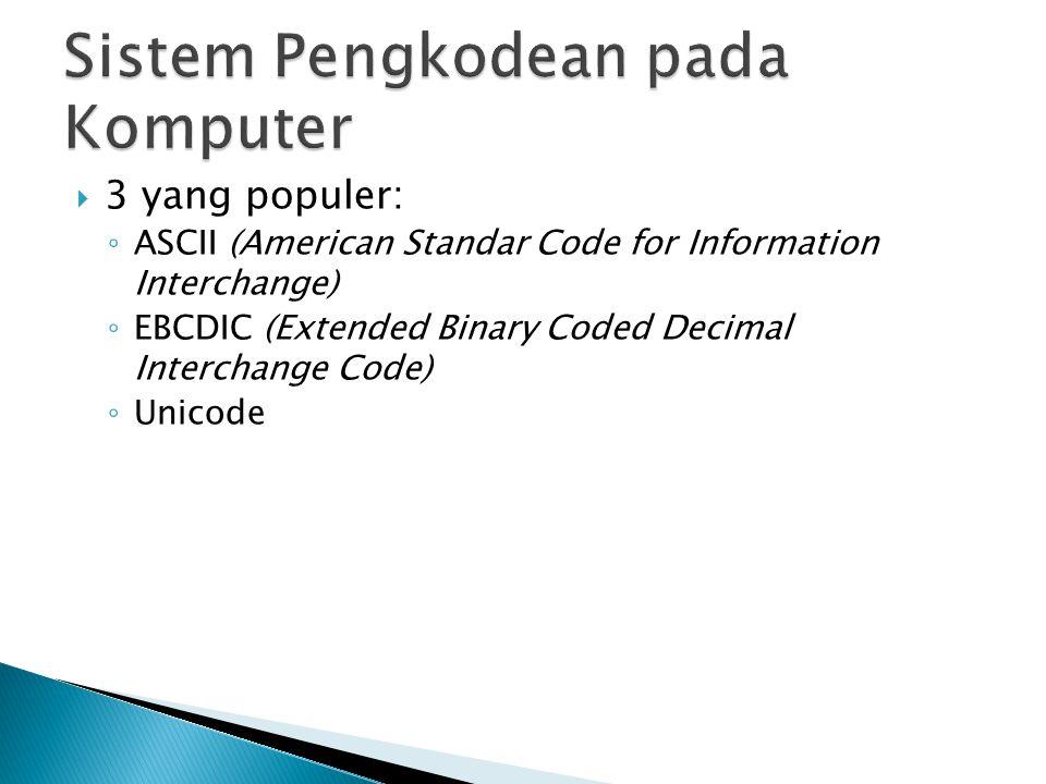 Sistem Pengkodean pada Komputer