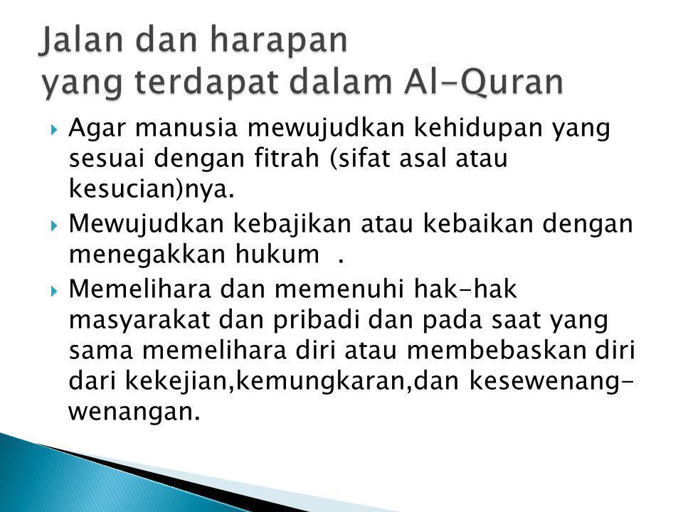 Jalan dan harapan yang terdapat dalam Al-Quran