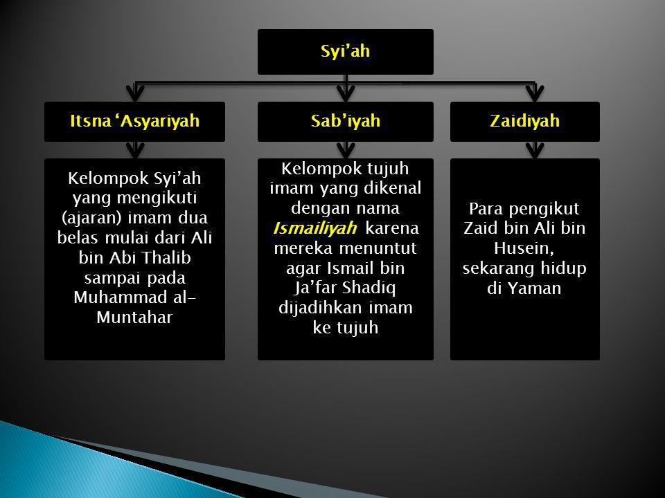 Para pengikut Zaid bin Ali bin Husein, sekarang hidup di Yaman
