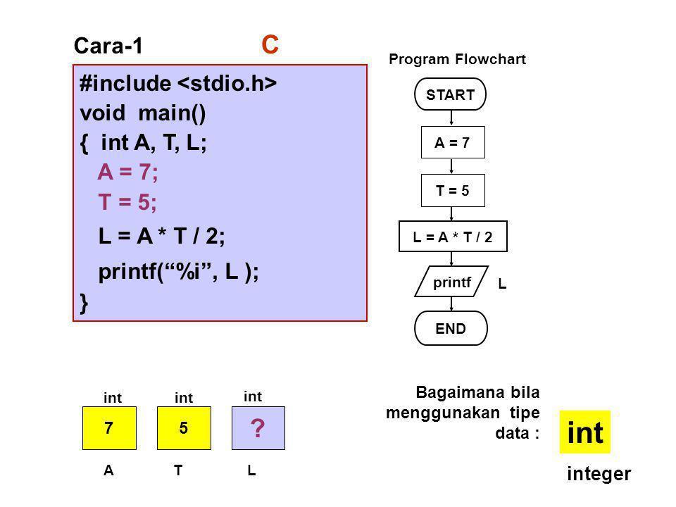 int C Cara-1 #include <stdio.h> void main() { int A, T, L;
