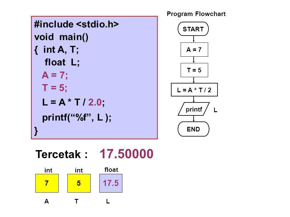 17.50000 Tercetak : #include <stdio.h> void main() { int A, T;