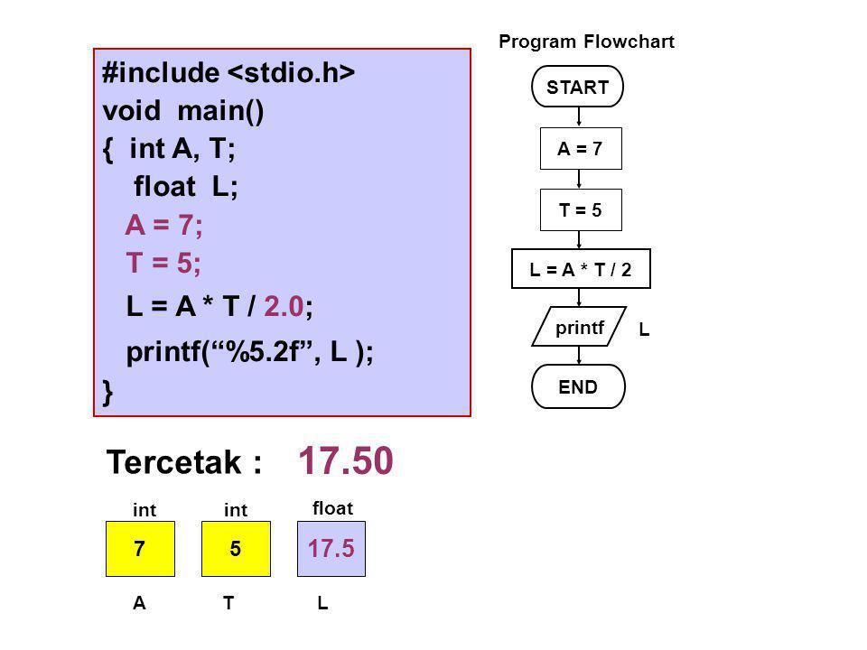17.50 Tercetak : #include <stdio.h> void main() { int A, T;