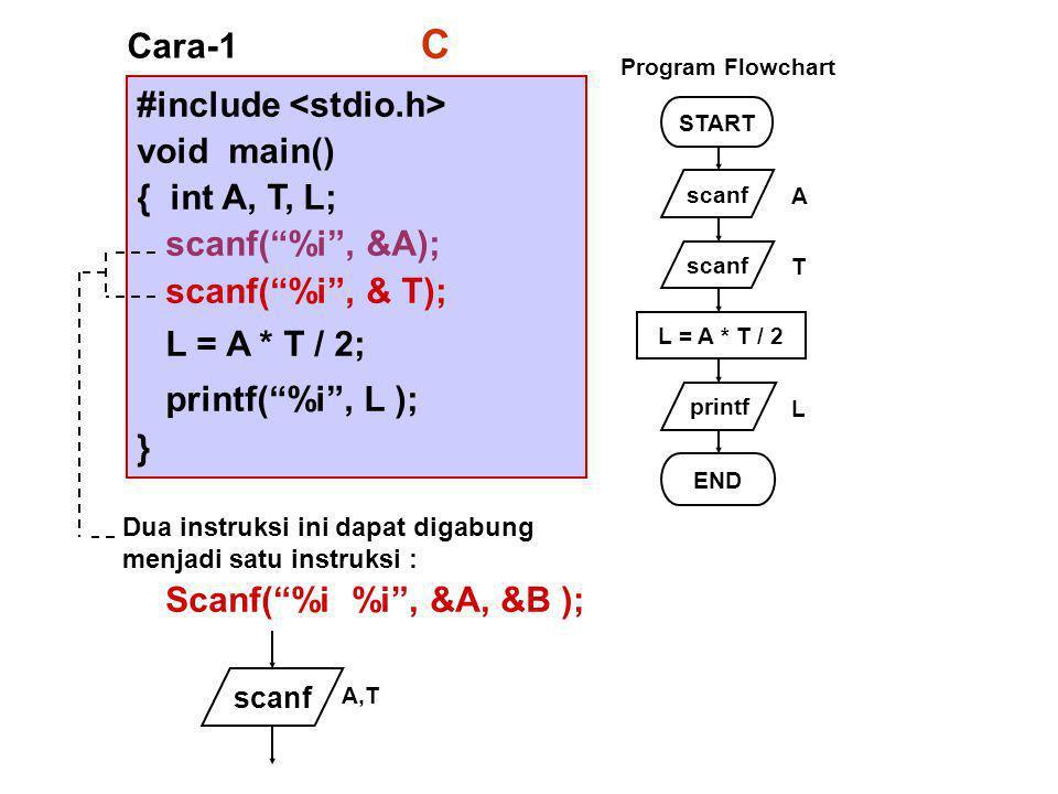 C Cara-1 #include <stdio.h> void main() { int A, T, L;