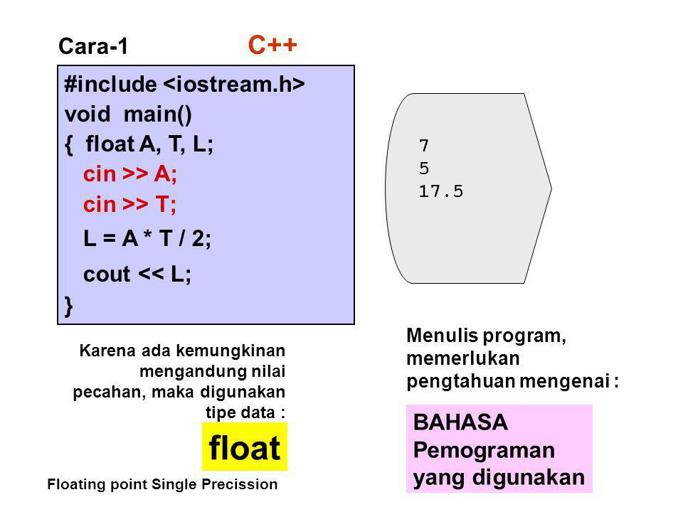 float C++ Cara-1 #include <iostream.h> void main()