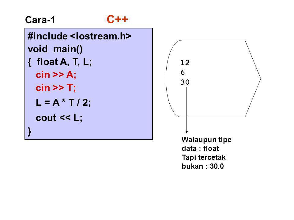C++ Cara-1 #include <iostream.h> void main() { float A, T, L;