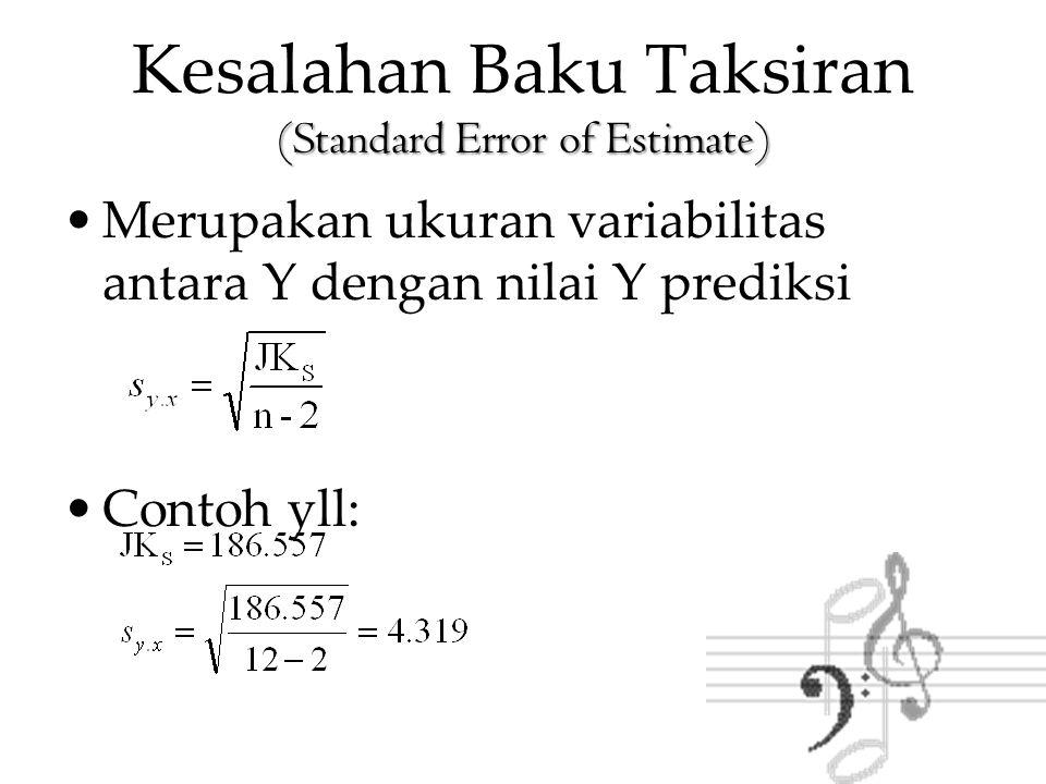 Kesalahan Baku Taksiran (Standard Error of Estimate)