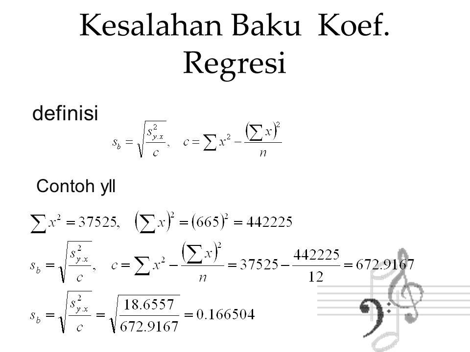 Kesalahan Baku Koef. Regresi