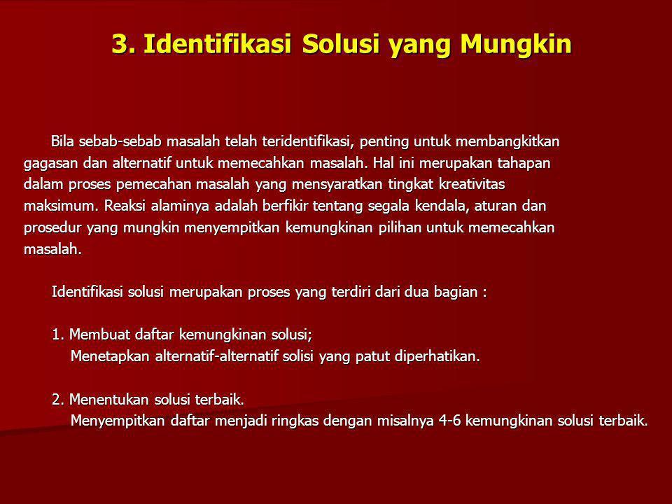 3. Identifikasi Solusi yang Mungkin
