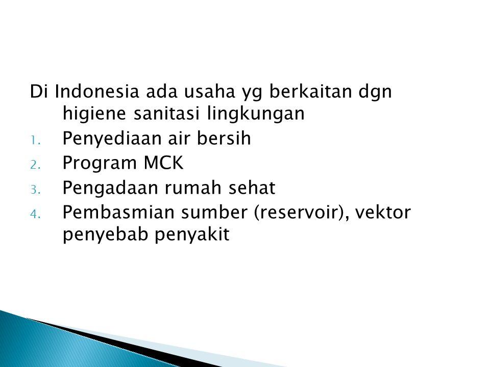 Di Indonesia ada usaha yg berkaitan dgn higiene sanitasi lingkungan
