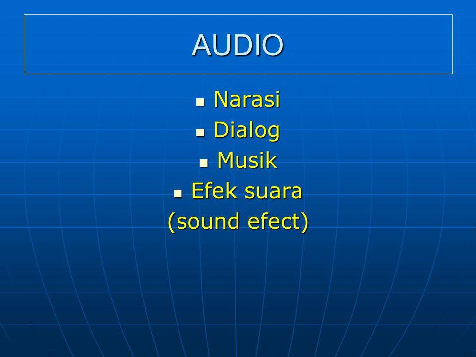AUDIO Narasi Dialog Musik Efek suara (sound efect)