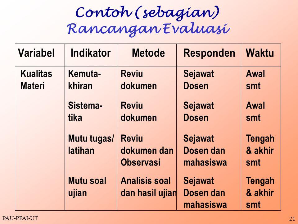 Contoh (sebagian) Rancangan Evaluasi