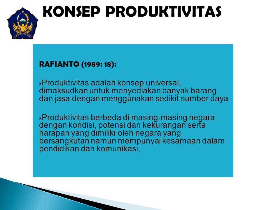 KONSEP PRODUKTIVITAS RAFIANTO (1989: 18):