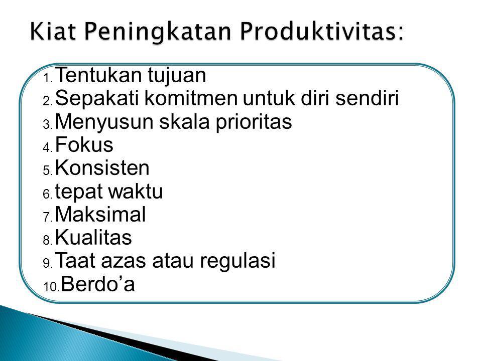 Kiat Peningkatan Produktivitas: