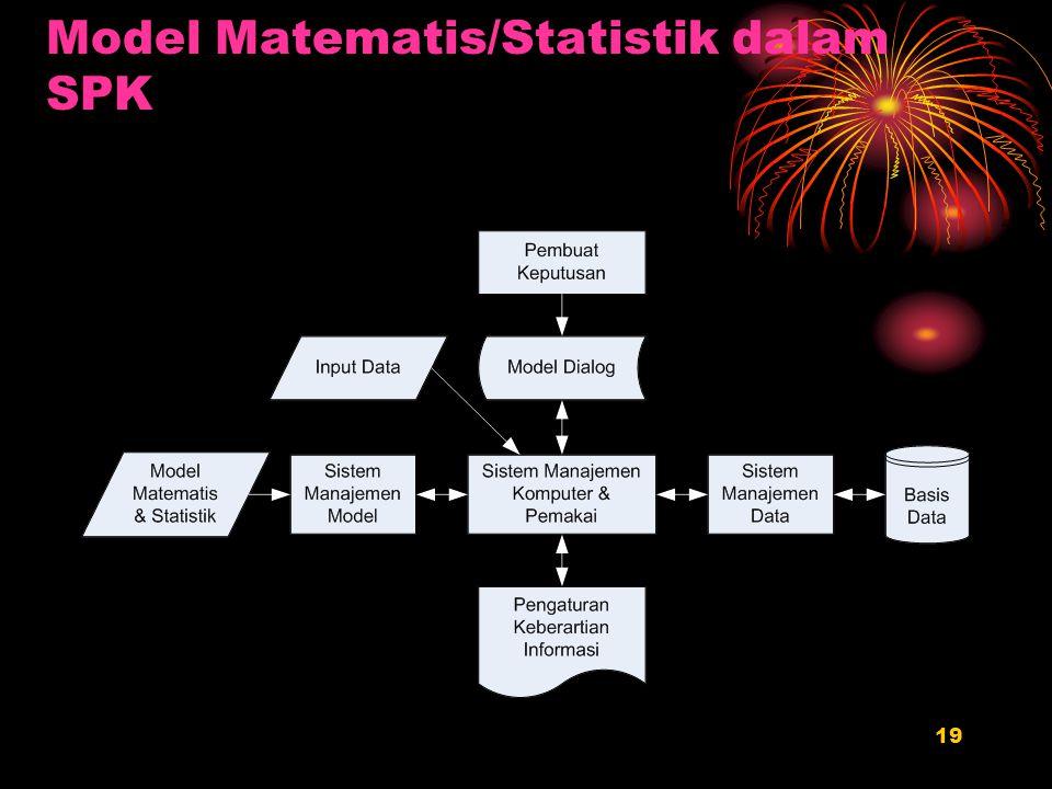 Model Matematis/Statistik dalam SPK