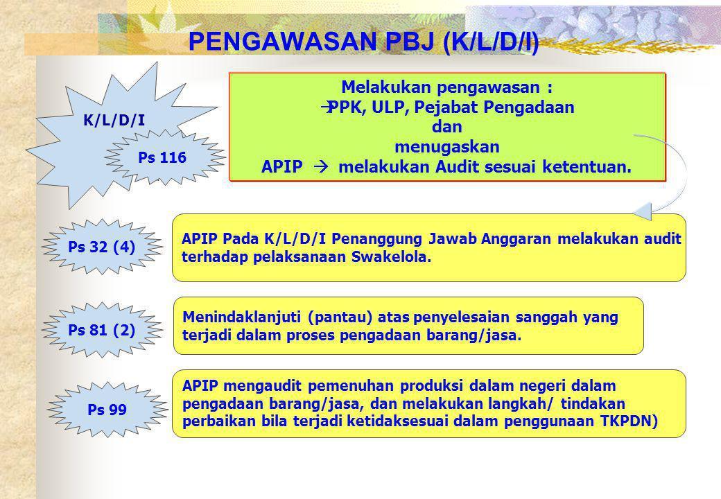 PENGAWASAN PBJ (K/L/D/I)