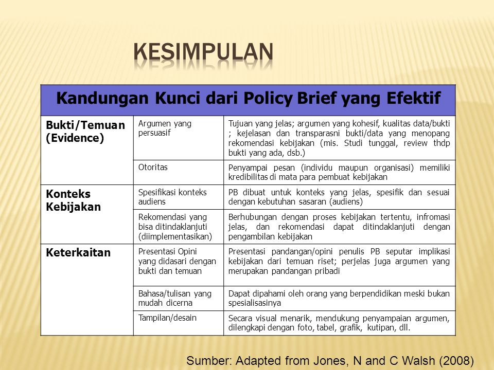Kandungan Kunci dari Policy Brief yang Efektif