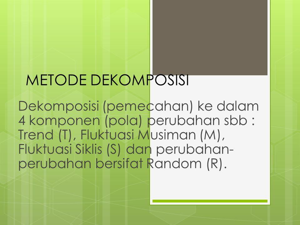 METODE DEKOMPOSISI