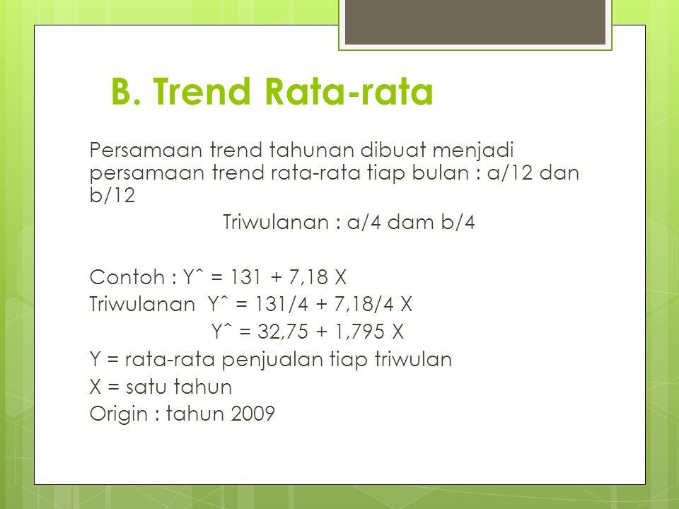 B. Trend Rata-rata