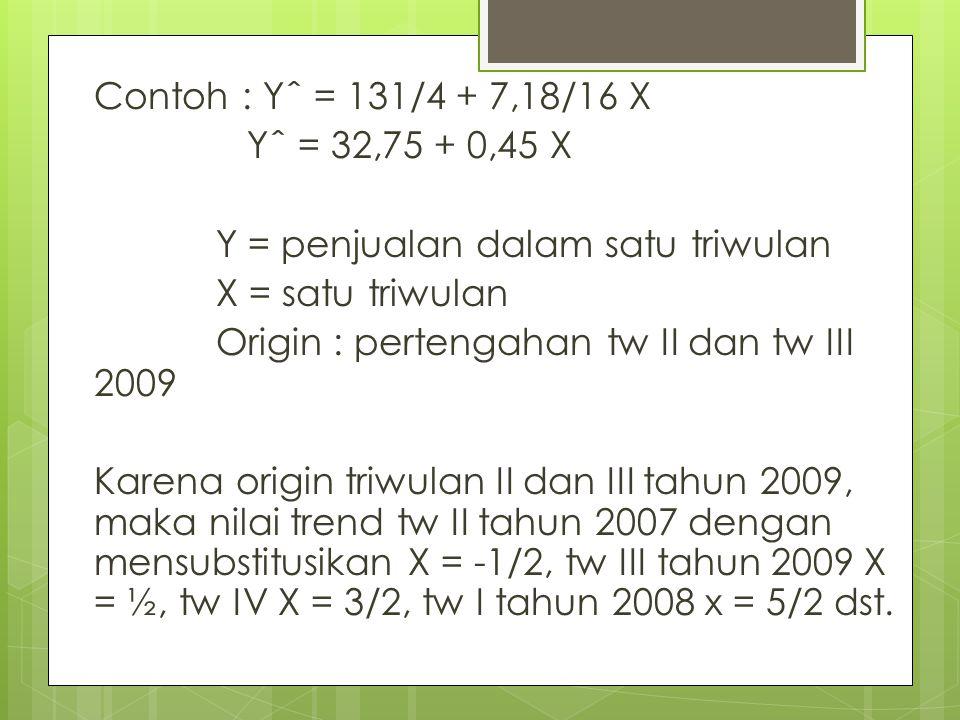 Y = penjualan dalam satu triwulan X = satu triwulan