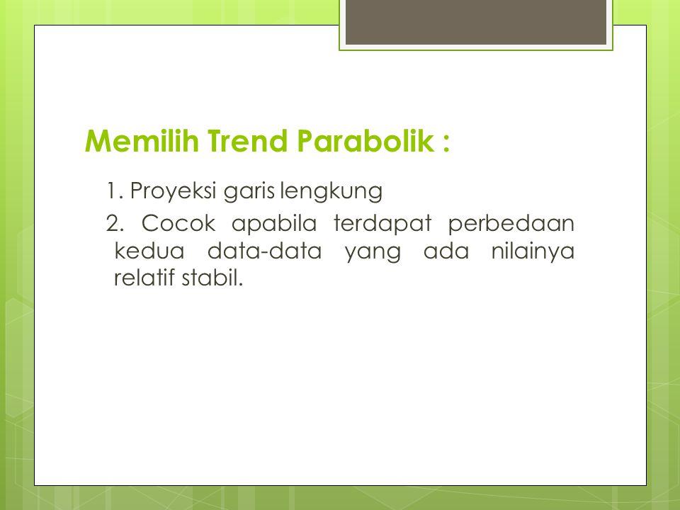 Memilih Trend Parabolik :