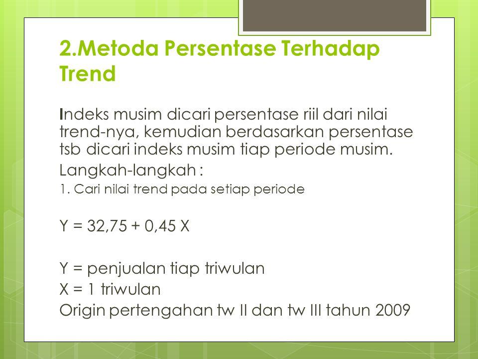 2.Metoda Persentase Terhadap Trend