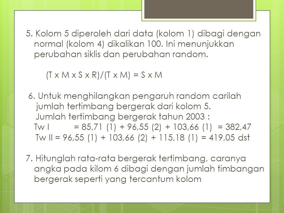 5. Kolom 5 diperoleh dari data (kolom 1) dibagi dengan