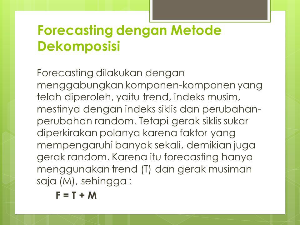 Forecasting dengan Metode Dekomposisi