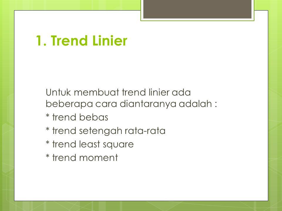 1. Trend Linier Untuk membuat trend linier ada beberapa cara diantaranya adalah : * trend bebas. * trend setengah rata-rata.