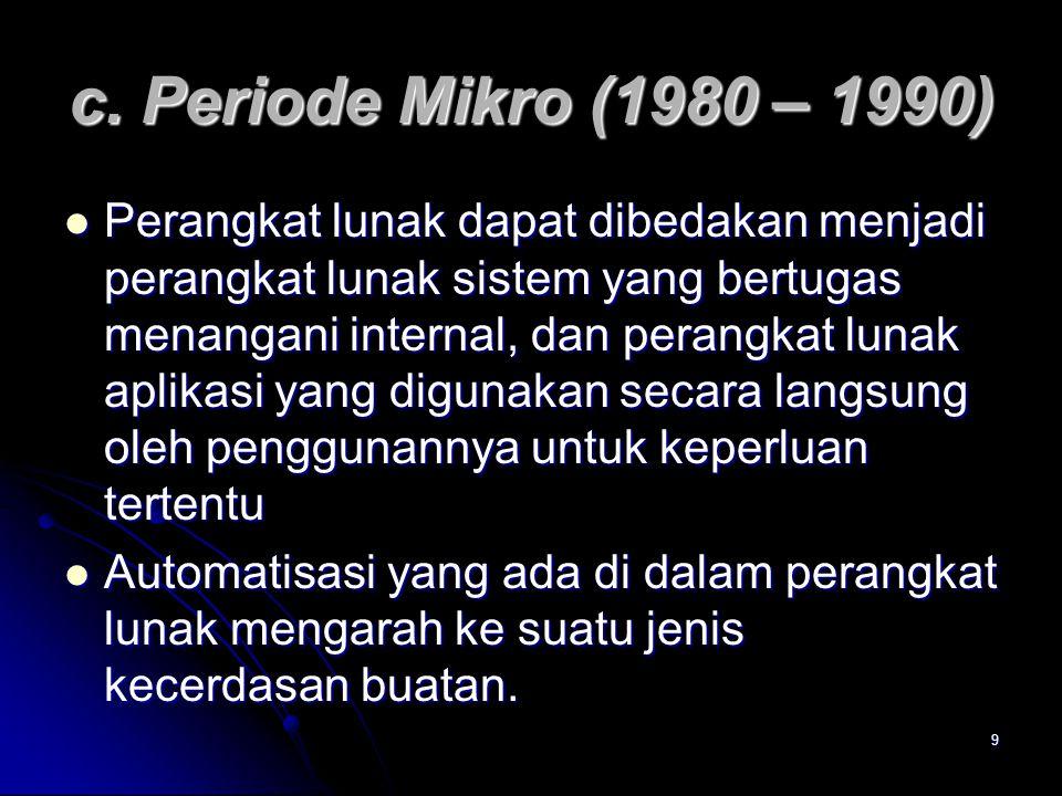 c. Periode Mikro (1980 – 1990)