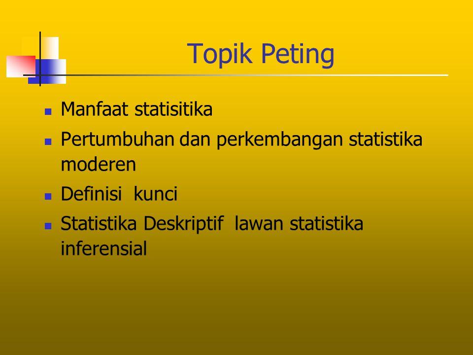 Topik Peting Manfaat statisitika