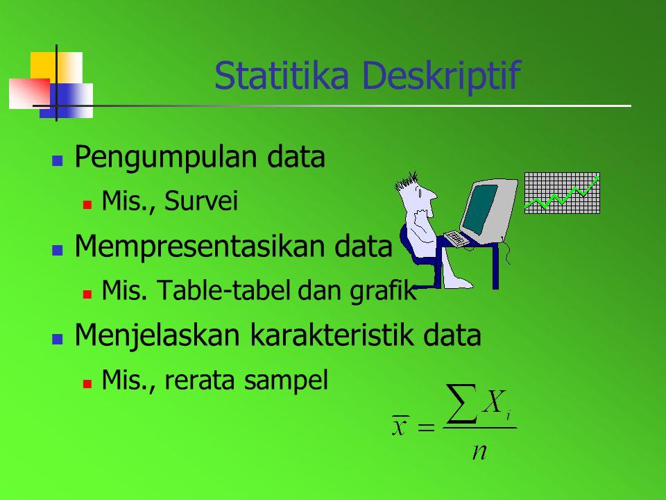 Statitika Deskriptif Pengumpulan data Mempresentasikan data
