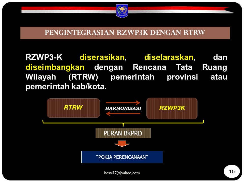 PENGINTEGRASIAN RZWP3K DENGAN RTRW