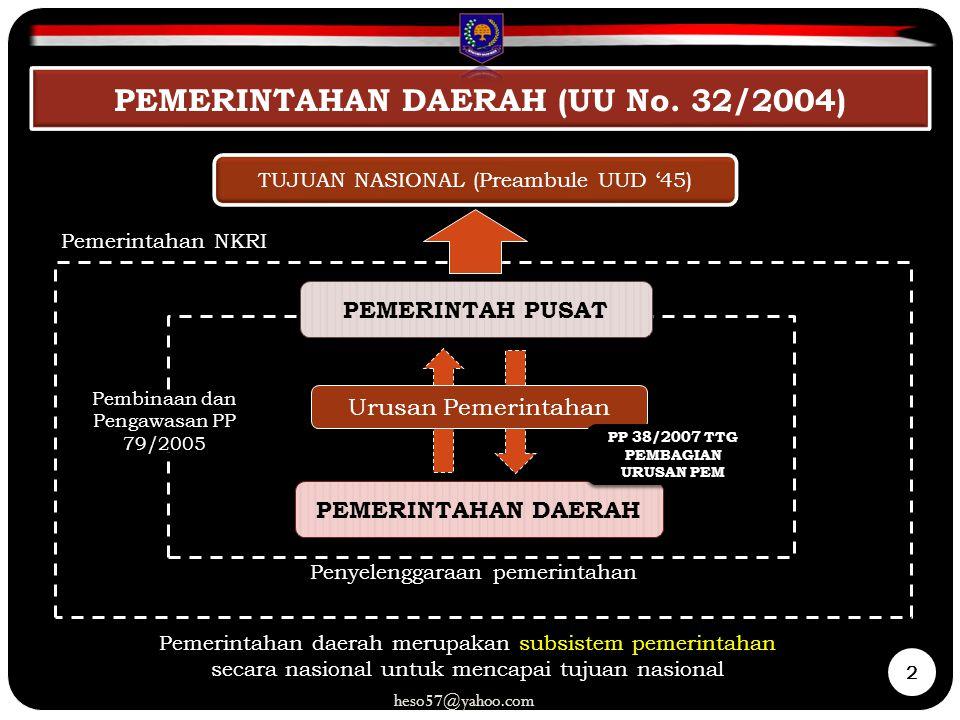 PEMERINTAHAN DAERAH (UU No. 32/2004)