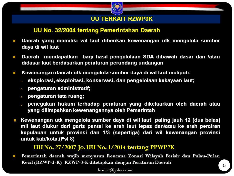UU TERKAIT RZWP3K UU No. 32/2004 tentang Pemerintahan Daerah