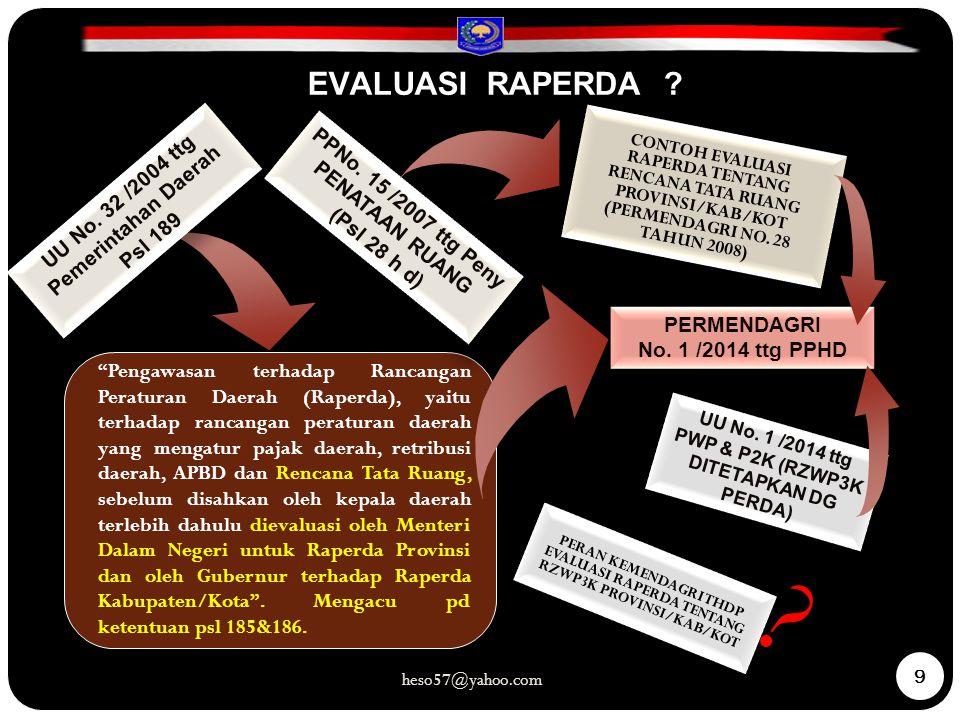 EVALUASI RAPERDA UU No. 32 /2004 ttg Pemerintahan Daerah Psl 189